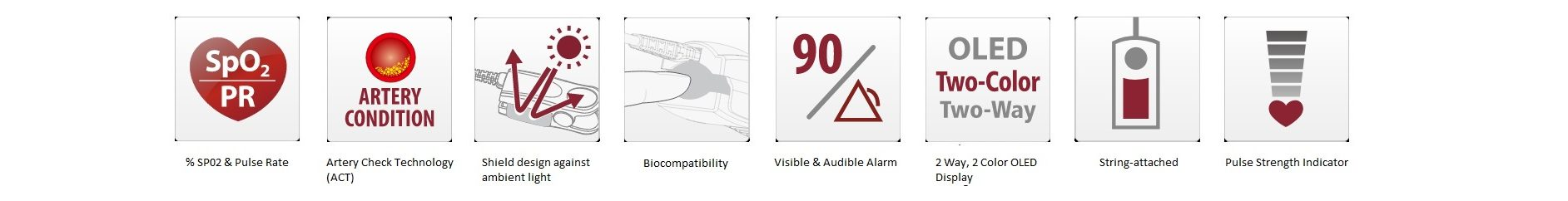SB200 indicators